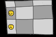 Gleitgel Vergleich – 6 top Gleitmittel im Vergleich